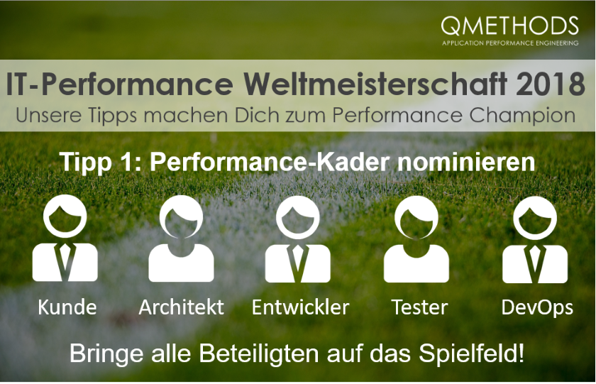 IT-Performance Weltmeisterschaft Tipp 1